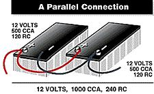 ISBA Parallel Connection