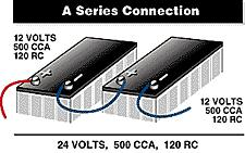 ISBA Series Connection